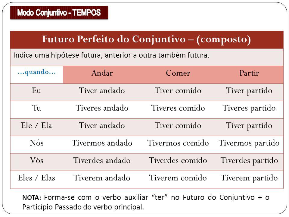 Futuro Perfeito do Conjuntivo – (composto)