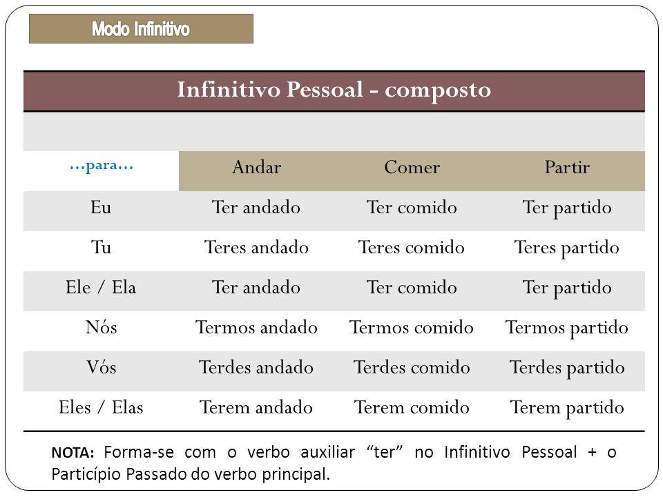 Infinitivo Pessoal - composto