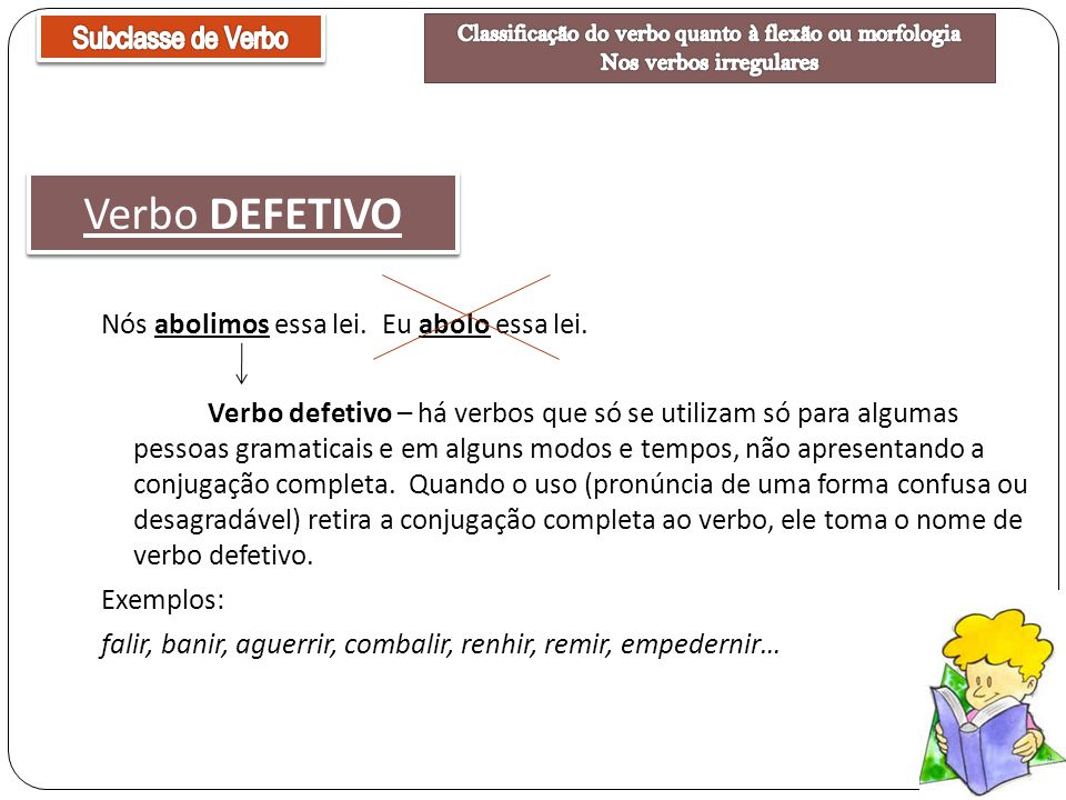 Verbo DEFETIVO Subclasse de Verbo