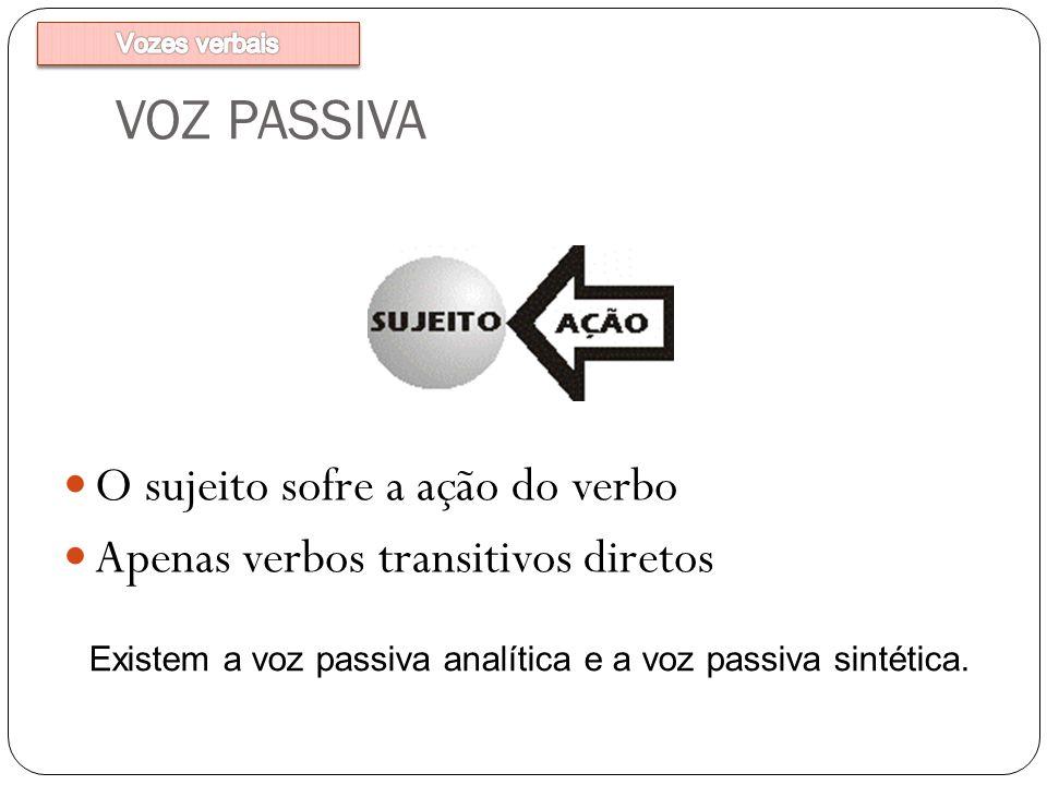 VOZ PASSIVA O sujeito sofre a ação do verbo