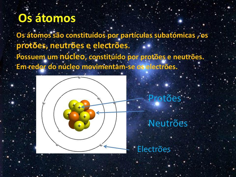 Os átomos Protões Neutrões