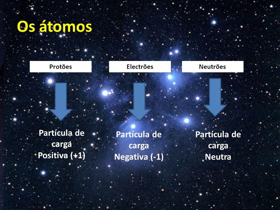 Os átomos Partícula de carga Positiva (+1) Partícula de carga