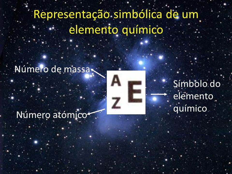 Representação simbólica de um elemento químico
