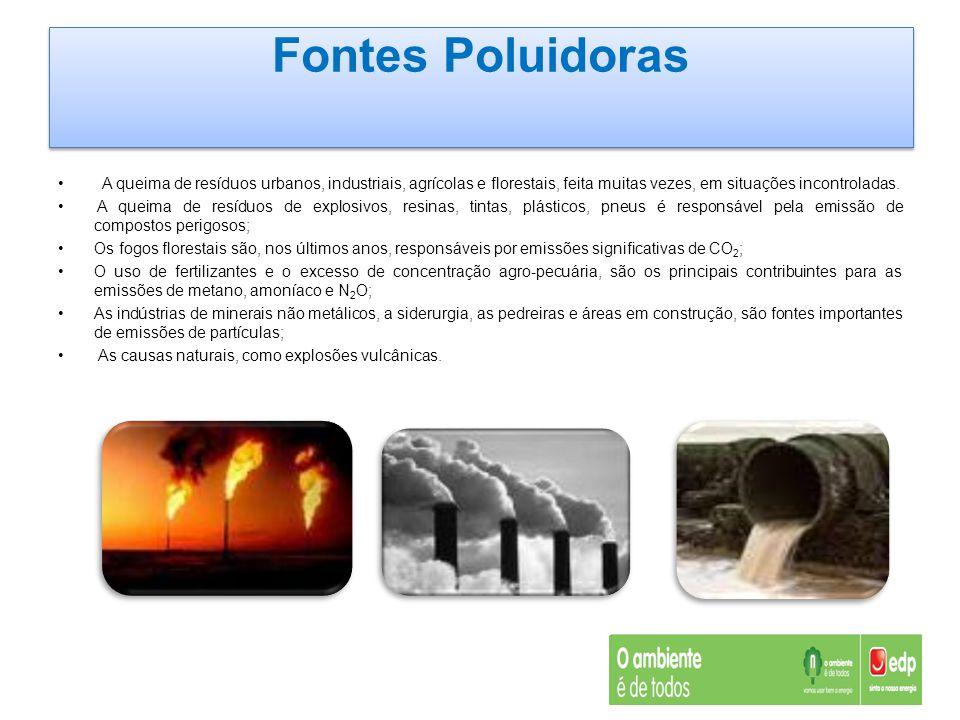 Fontes Poluidoras A queima de resíduos urbanos, industriais, agrícolas e florestais, feita muitas vezes, em situações incontroladas.
