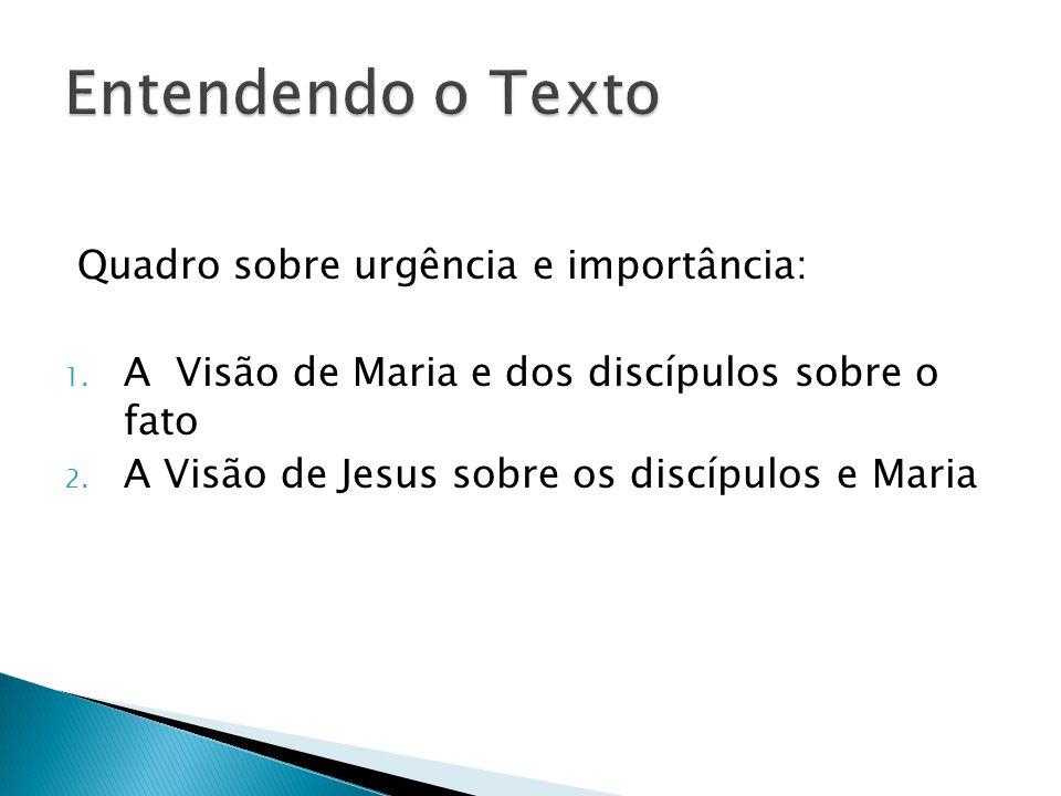 Entendendo o Texto Quadro sobre urgência e importância: