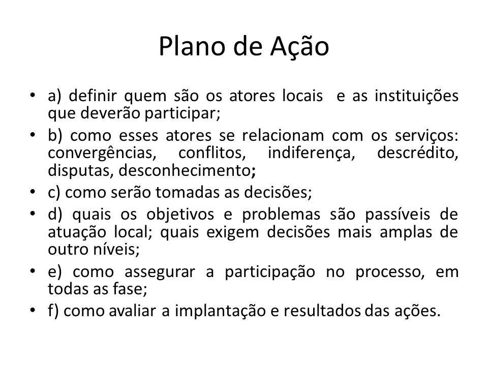 Plano de Ação a) definir quem são os atores locais e as instituições que deverão participar;
