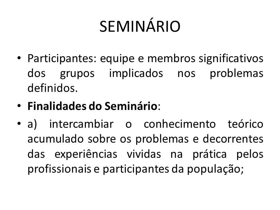 SEMINÁRIO Participantes: equipe e membros significativos dos grupos implicados nos problemas definidos.