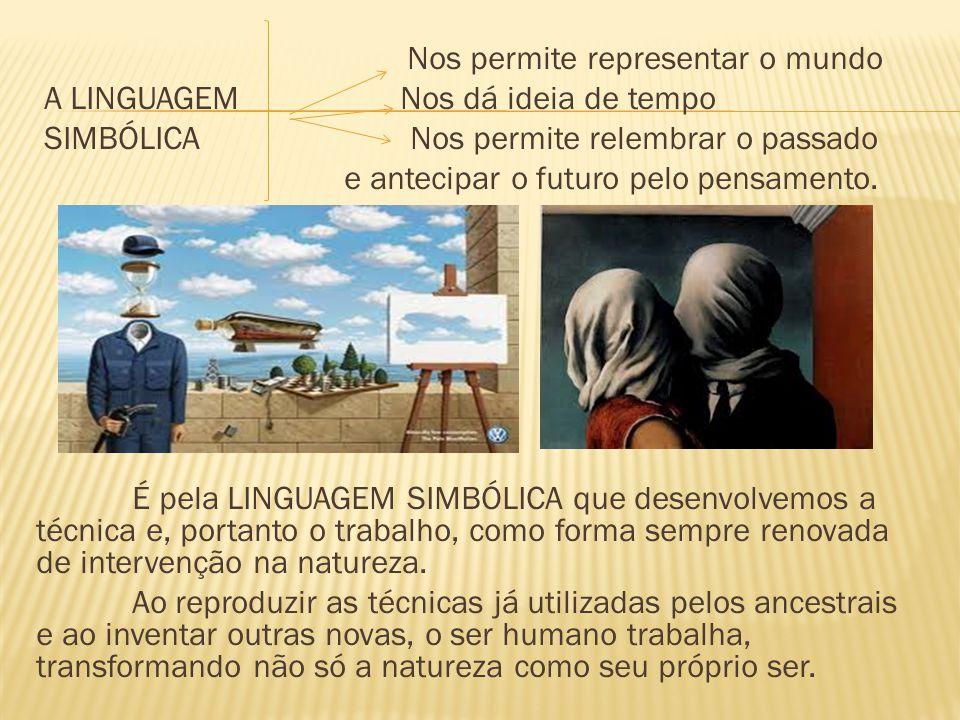 Nos permite representar o mundo A LINGUAGEM Nos dá ideia de tempo SIMBÓLICA Nos permite relembrar o passado e antecipar o futuro pelo pensamento.