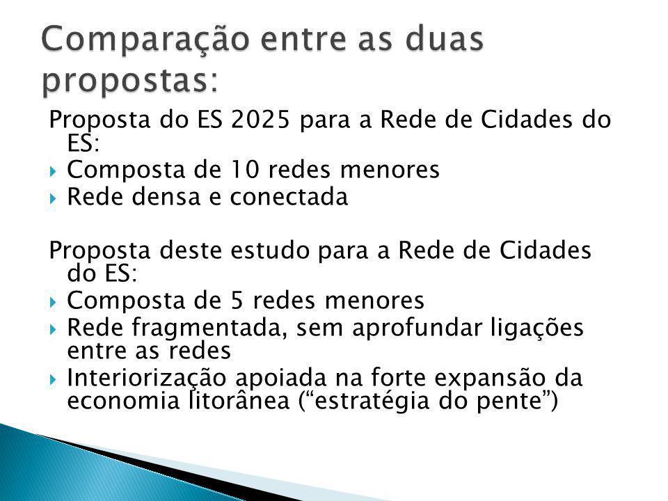 Comparação entre as duas propostas: