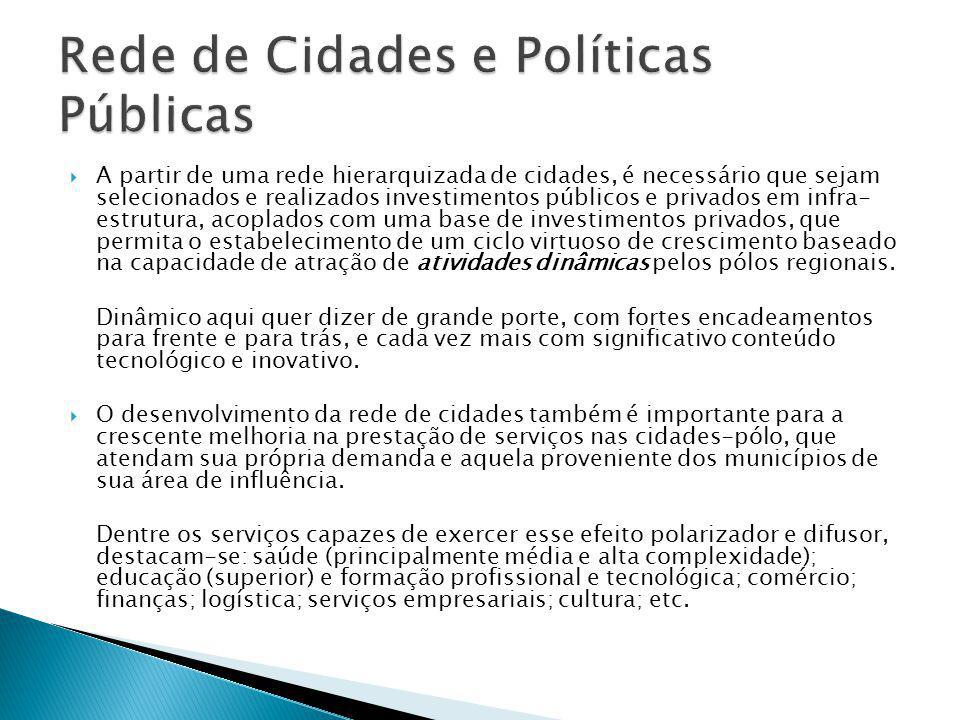 Rede de Cidades e Políticas Públicas