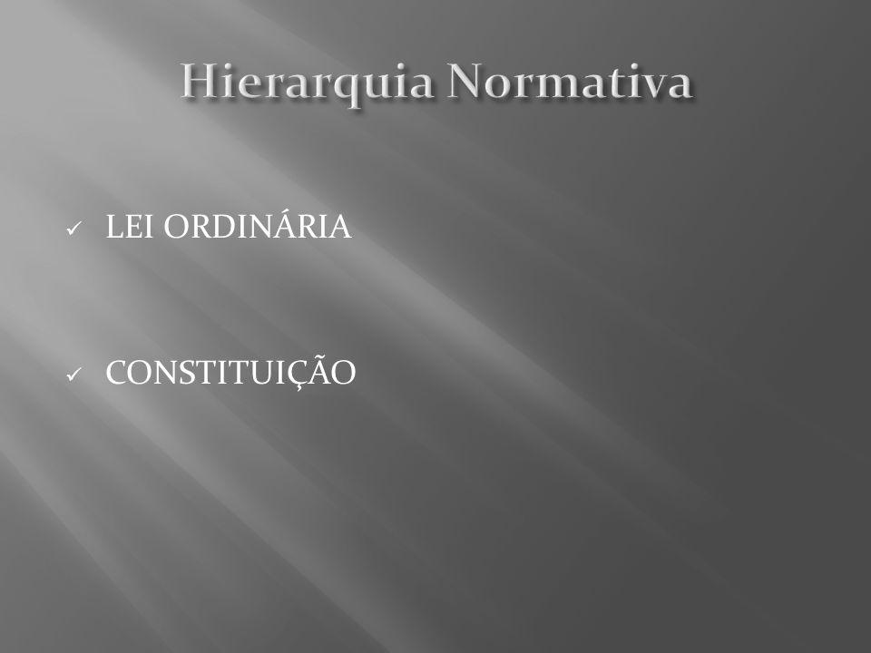 Hierarquia Normativa LEI ORDINÁRIA CONSTITUIÇÃO