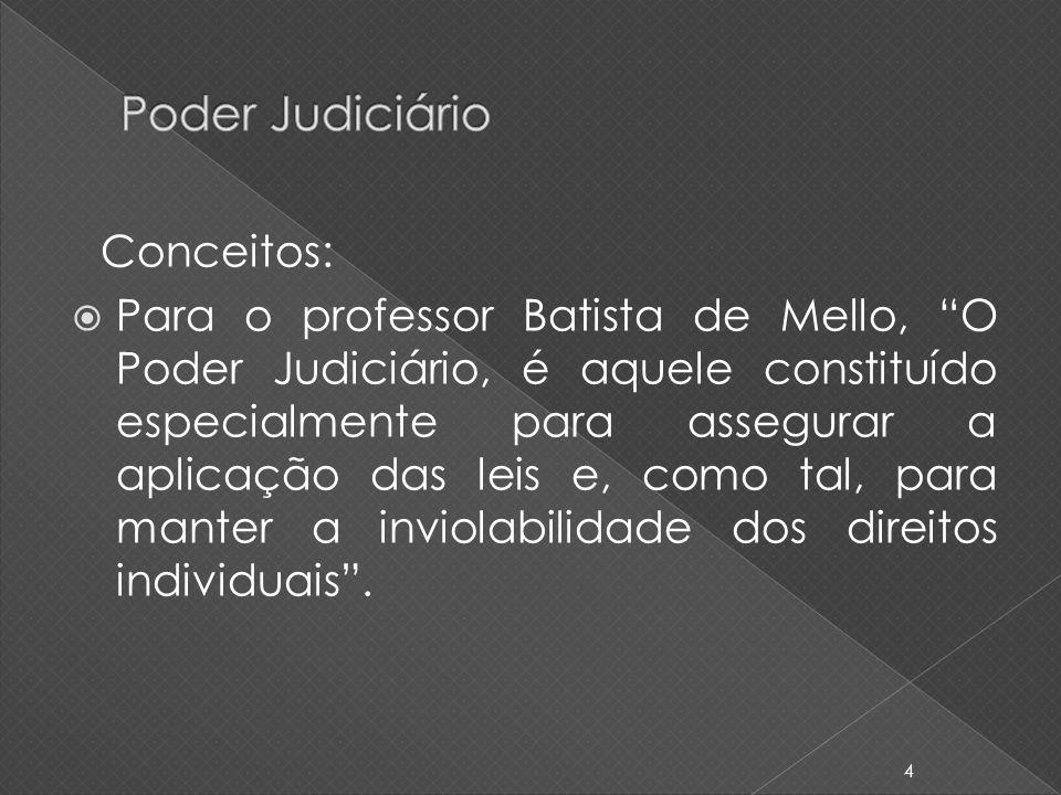Poder Judiciário Conceitos: