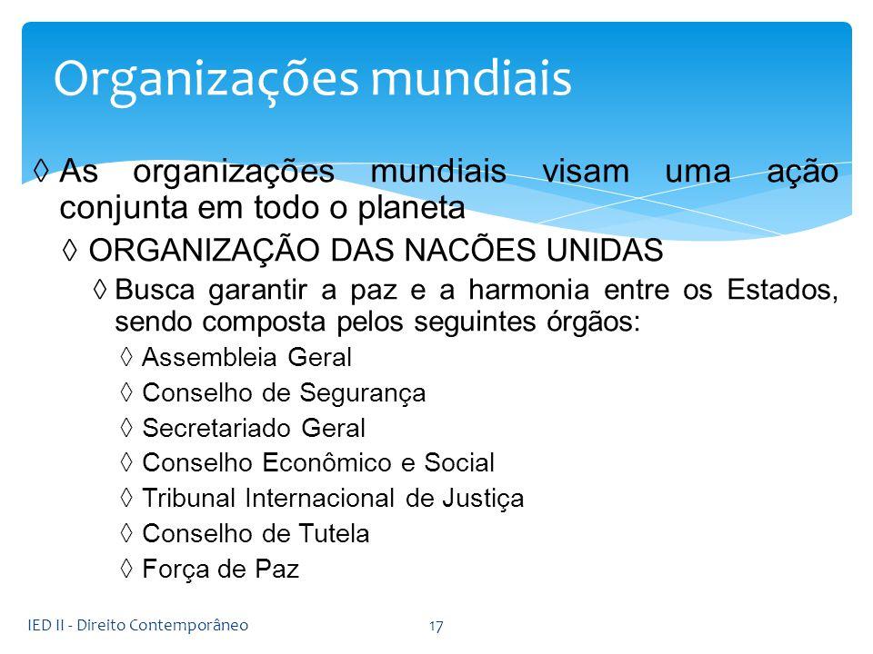 Organizações mundiais