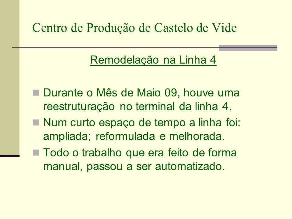 Centro de Produção de Castelo de Vide