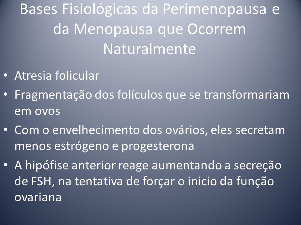 Bases Fisiológicas da Perimenopausa e da Menopausa que Ocorrem Naturalmente