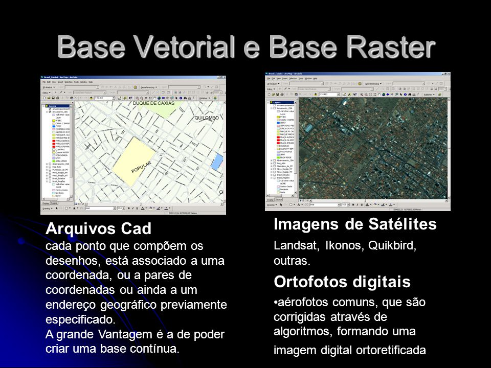 Base Vetorial e Base Raster