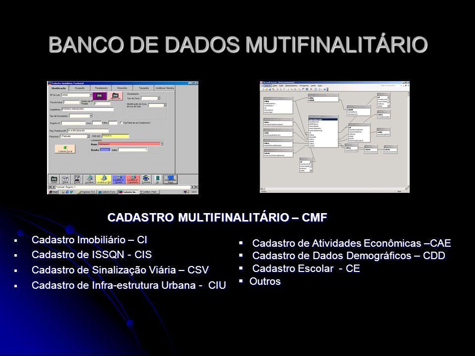 BANCO DE DADOS MUTIFINALITÁRIO