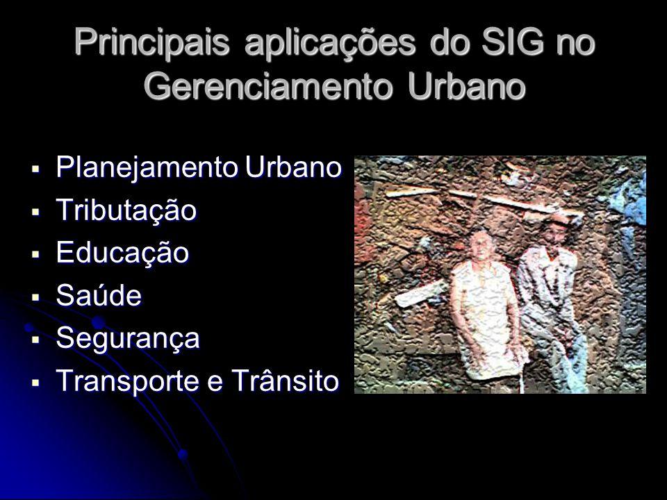 Principais aplicações do SIG no Gerenciamento Urbano