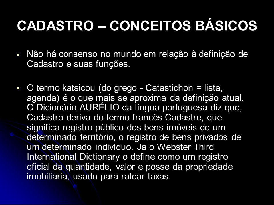 CADASTRO – CONCEITOS BÁSICOS