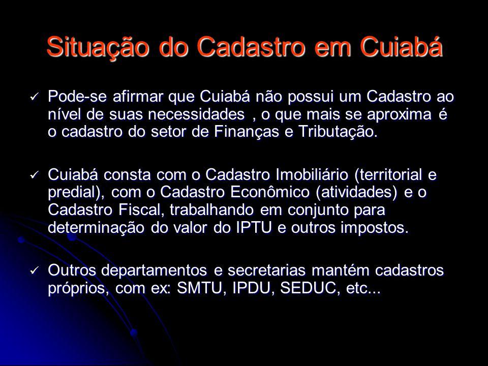 Situação do Cadastro em Cuiabá
