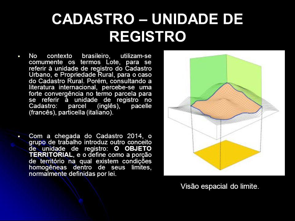 CADASTRO – UNIDADE DE REGISTRO