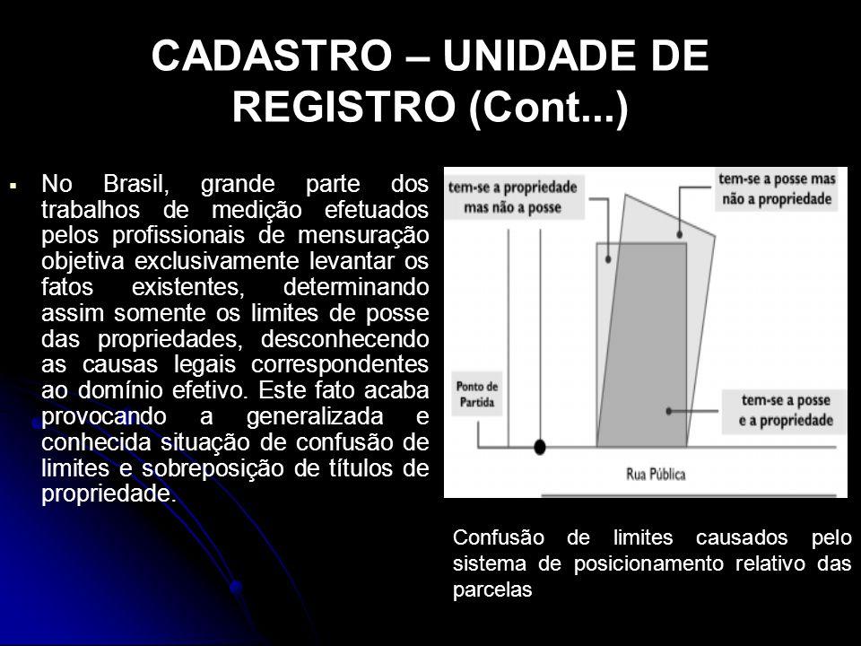 CADASTRO – UNIDADE DE REGISTRO (Cont...)