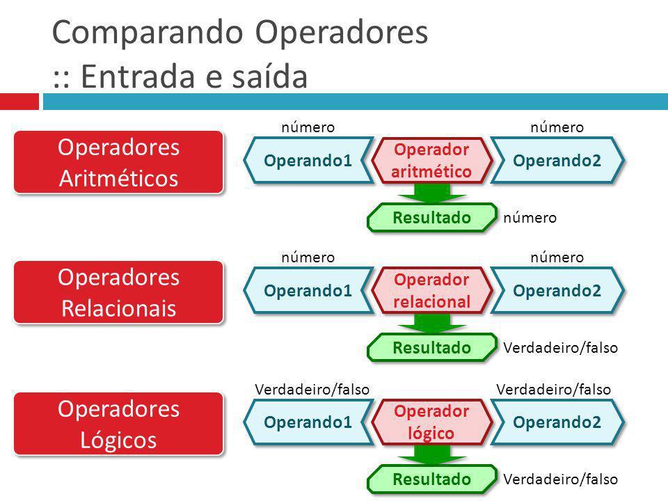 Comparando Operadores :: Entrada e saída