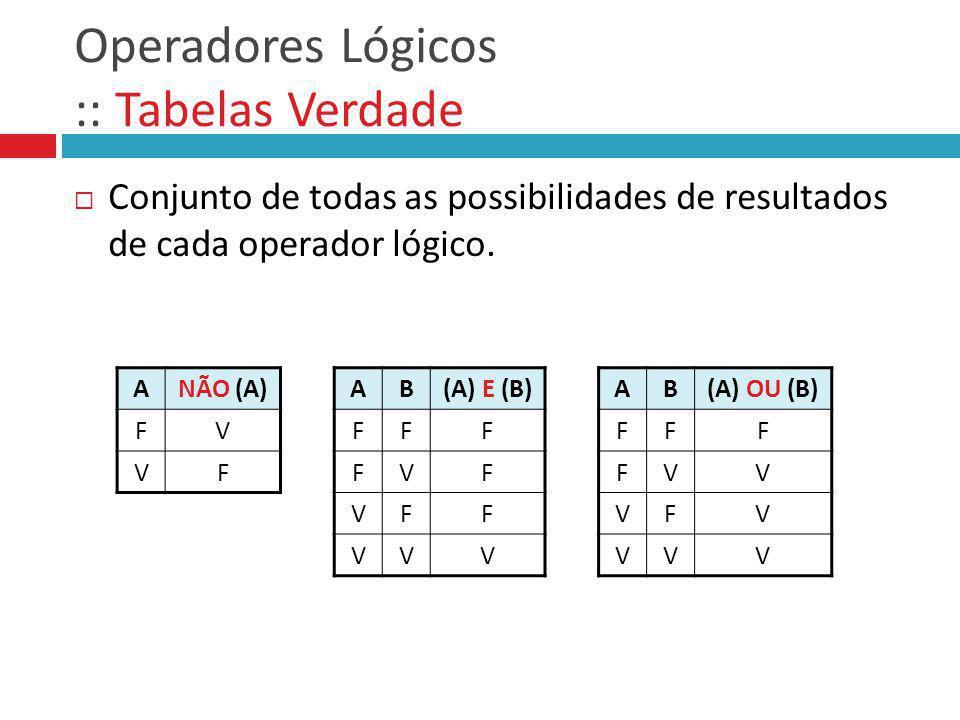 Operadores Lógicos :: Tabelas Verdade