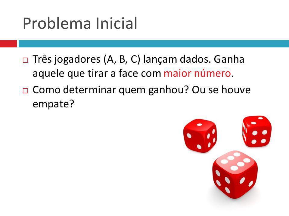 Problema Inicial Três jogadores (A, B, C) lançam dados. Ganha aquele que tirar a face com maior número.