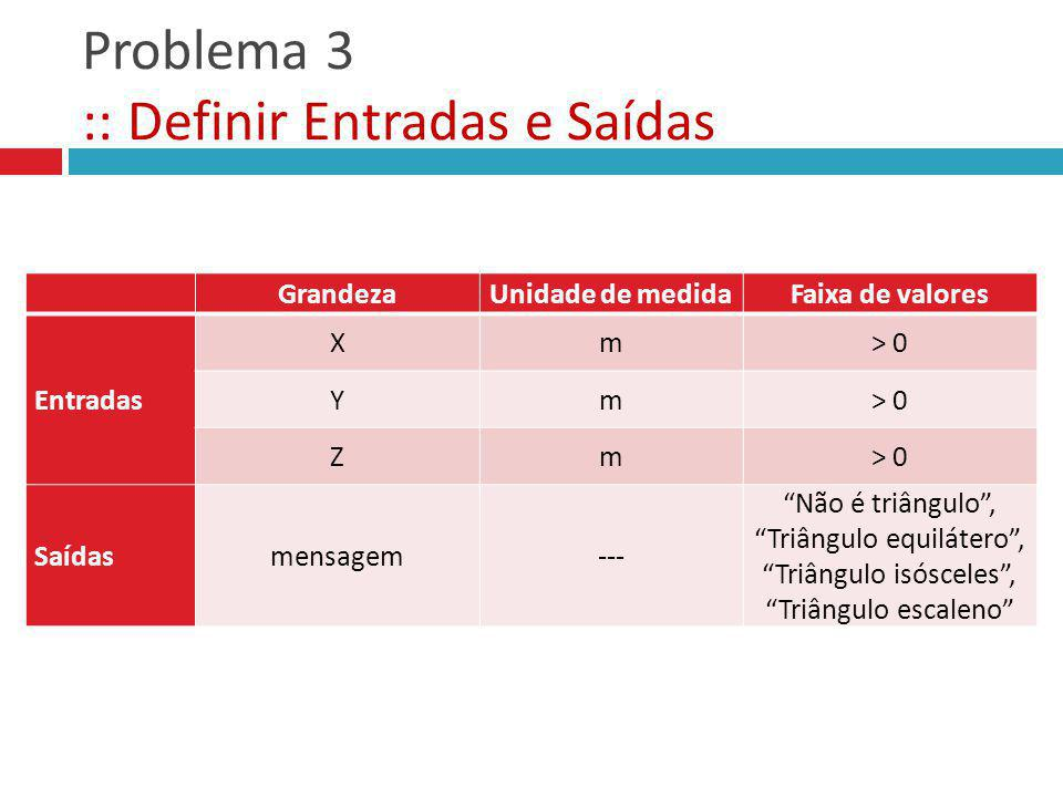 Problema 3 :: Definir Entradas e Saídas