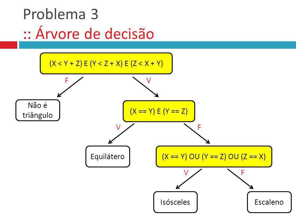 Problema 3 :: Árvore de decisão