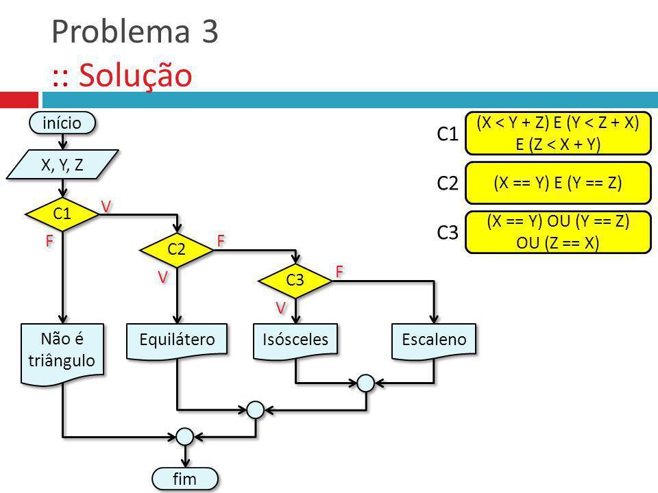 Problema 3 :: Solução C1 C2 C3 início