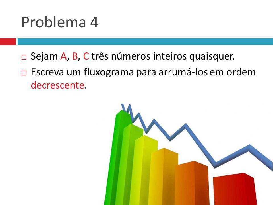 Problema 4 Sejam A, B, C três números inteiros quaisquer.