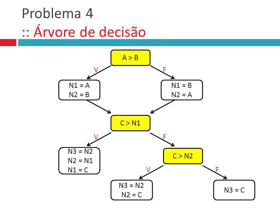 Problema 4 :: Árvore de decisão