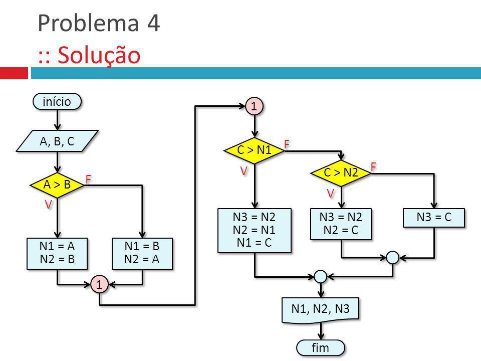 Problema 4 :: Solução início 1 A, B, C F C > N1 F V C > N2 F