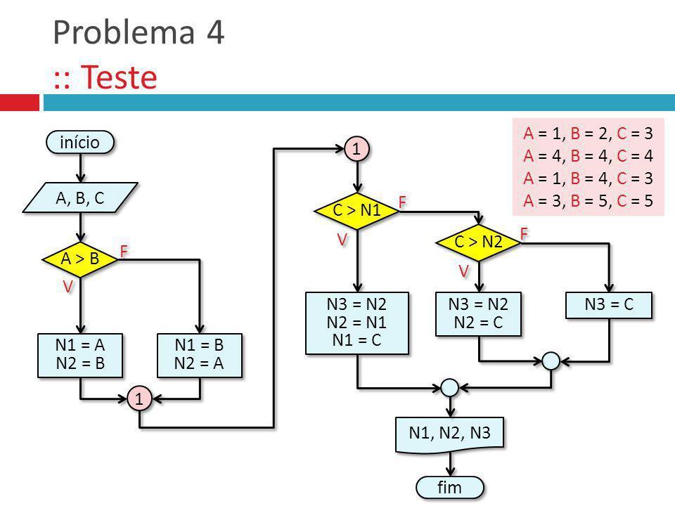 Problema 4 :: Teste A = 1, B = 2, C = 3 A = 4, B = 4, C = 4