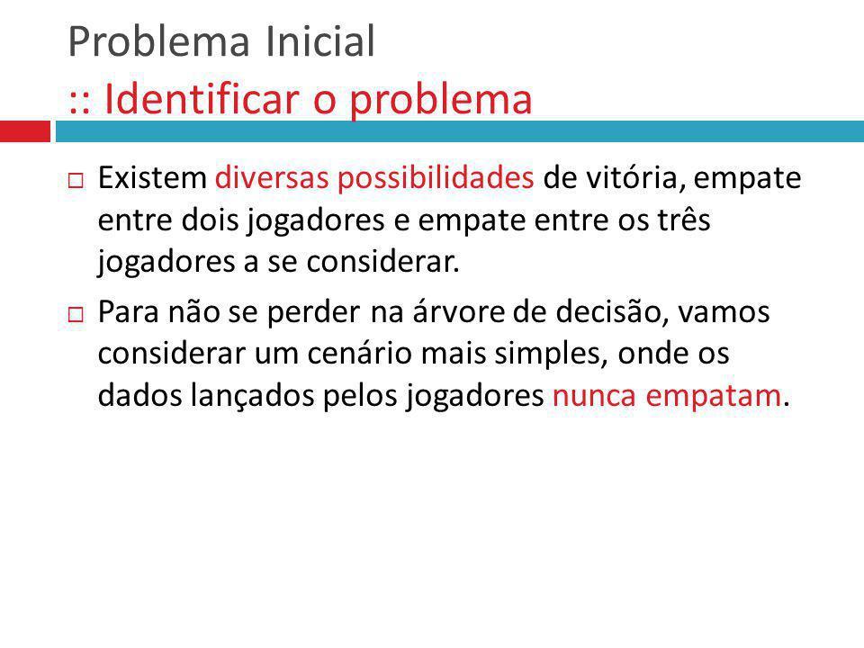 Problema Inicial :: Identificar o problema