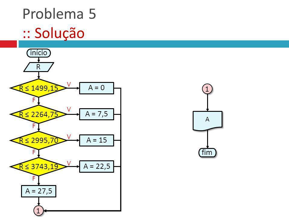 Problema 5 :: Solução início R R ≤ 1499,15 A = 0 1 R ≤ 2264,75 A = 7,5