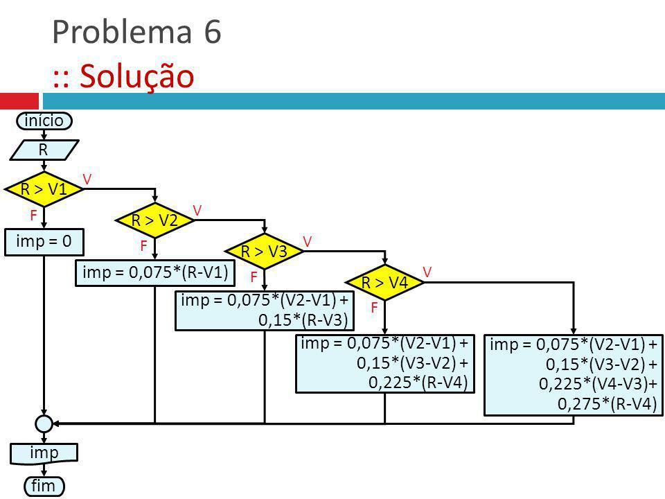 Problema 6 :: Solução início R R > V1 R > V2 imp = 0 R > V3