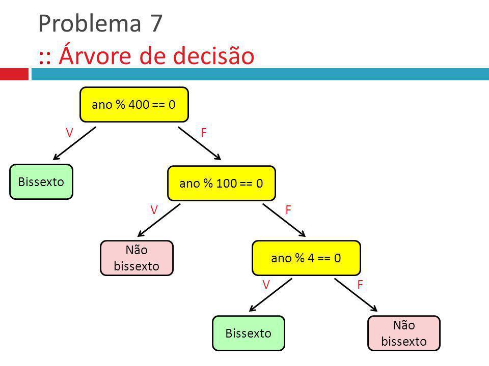 Problema 7 :: Árvore de decisão