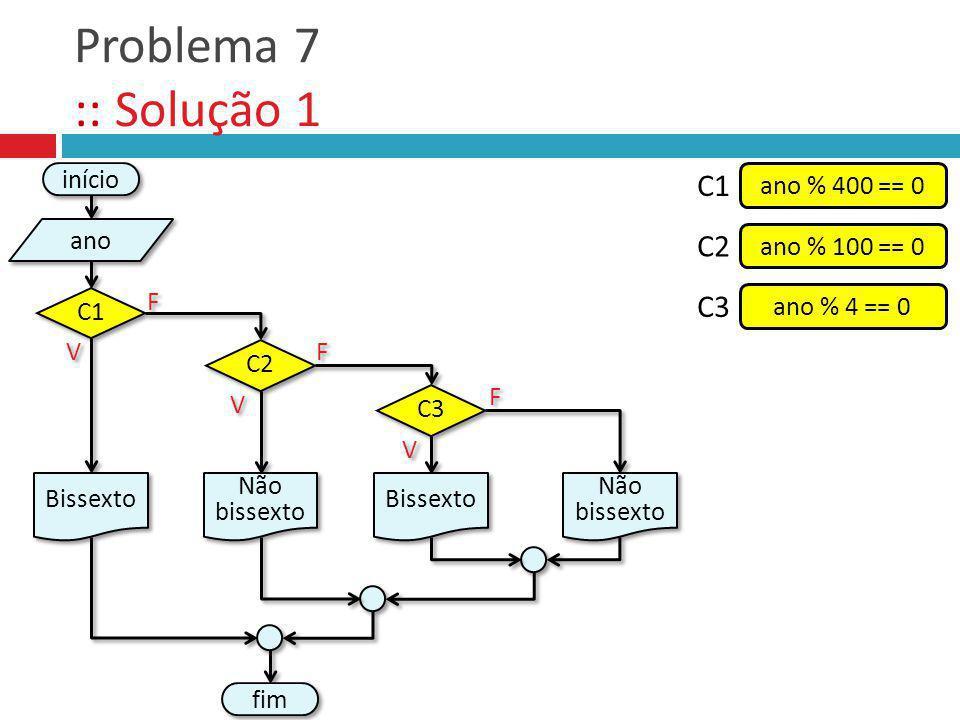 Problema 7 :: Solução 1 C1 C2 C3 início ano % 400 == 0 ano