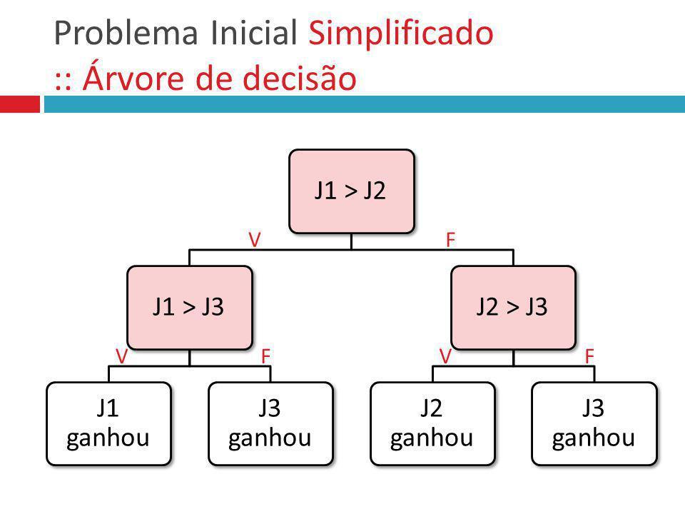 Problema Inicial Simplificado :: Árvore de decisão