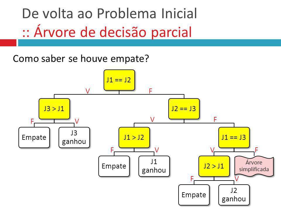 De volta ao Problema Inicial :: Árvore de decisão parcial