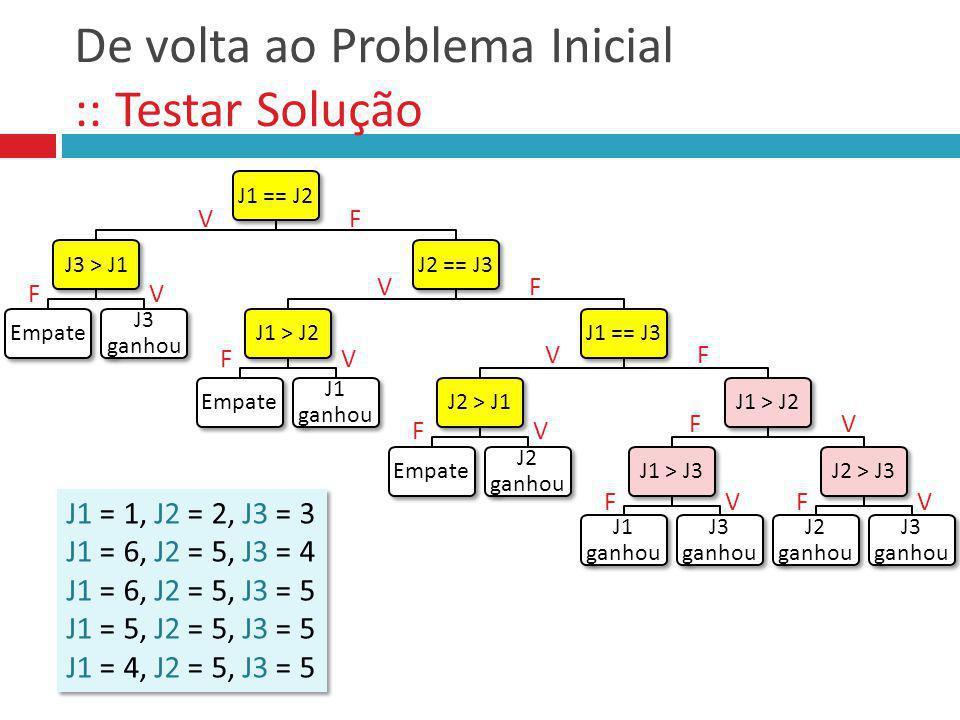 De volta ao Problema Inicial :: Testar Solução