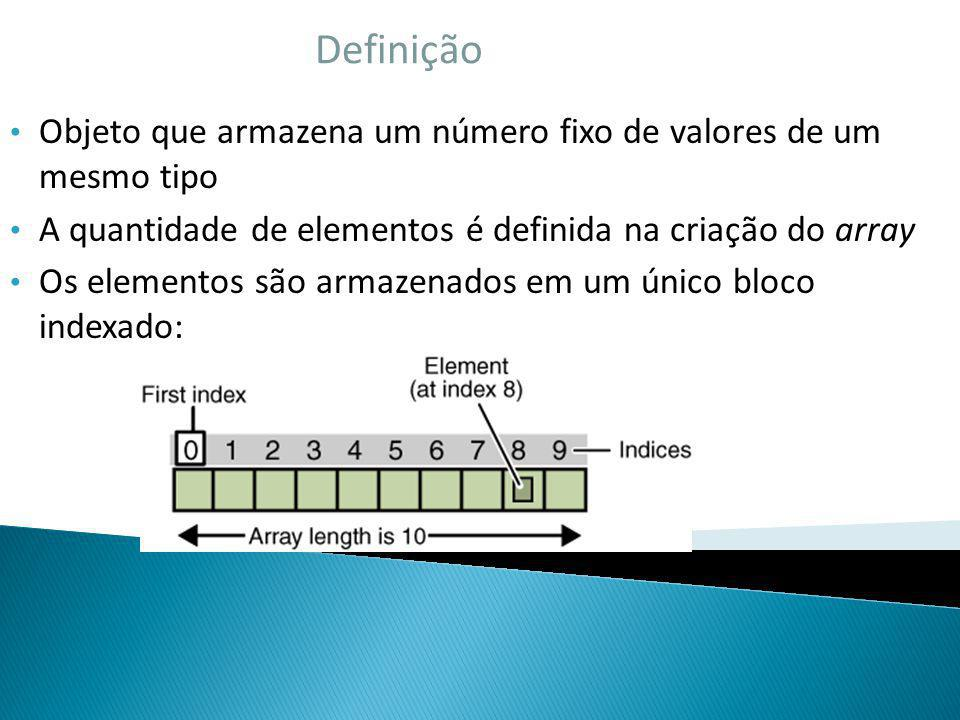 Definição Objeto que armazena um número fixo de valores de um mesmo tipo. A quantidade de elementos é definida na criação do array.