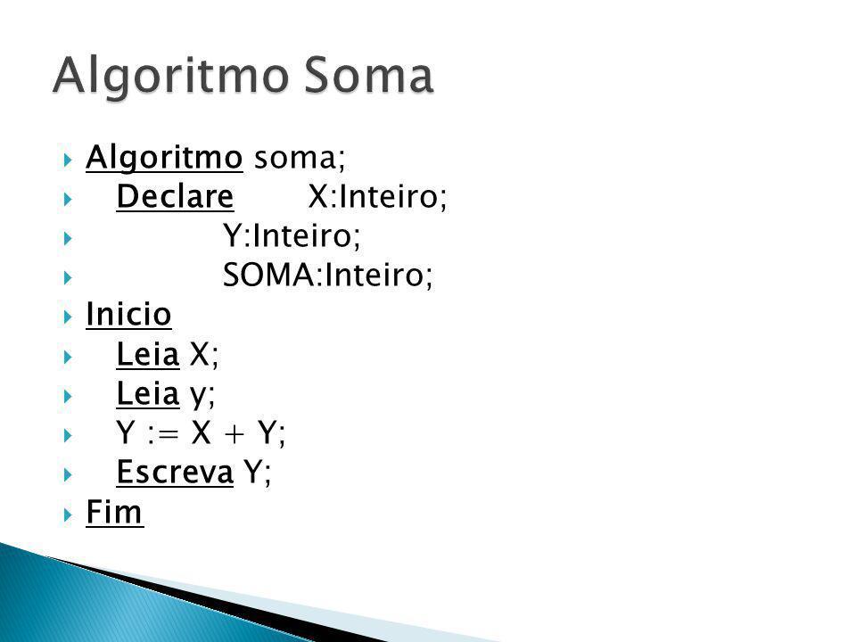 Algoritmo Soma Algoritmo soma; Declare X:Inteiro; Y:Inteiro;