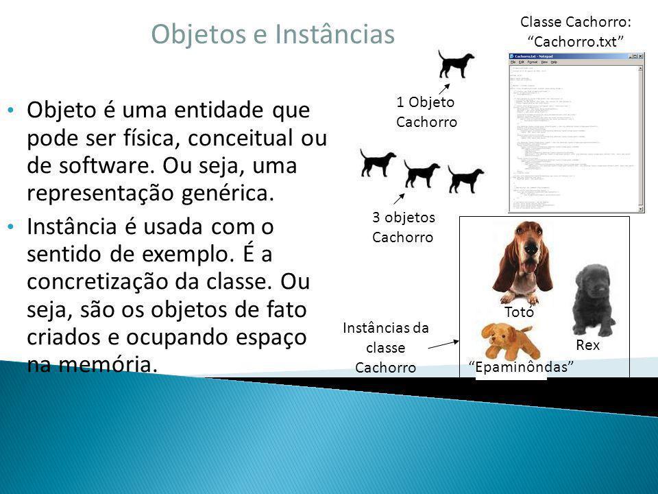 Objetos e Instâncias Classe Cachorro: Cachorro.txt 1 Objeto Cachorro.