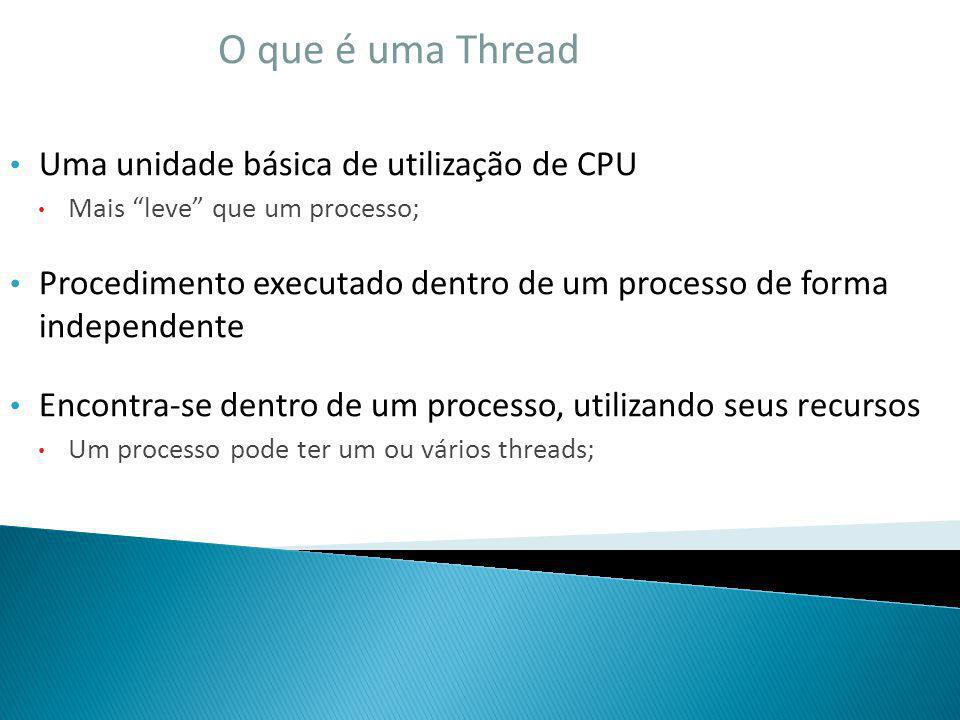 O que é uma Thread Uma unidade básica de utilização de CPU