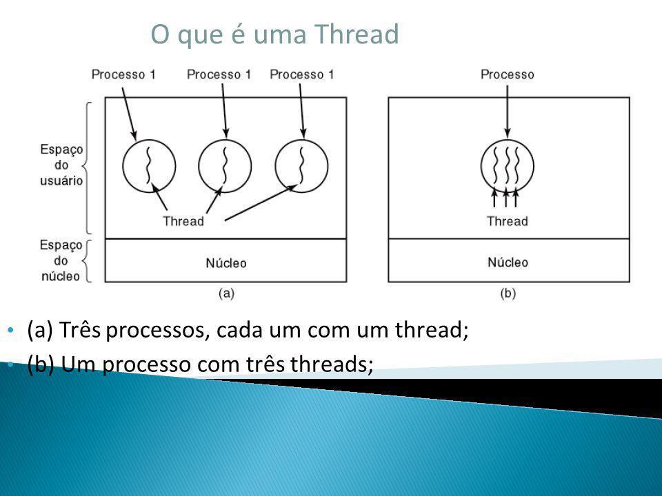 O que é uma Thread (a) Três processos, cada um com um thread;