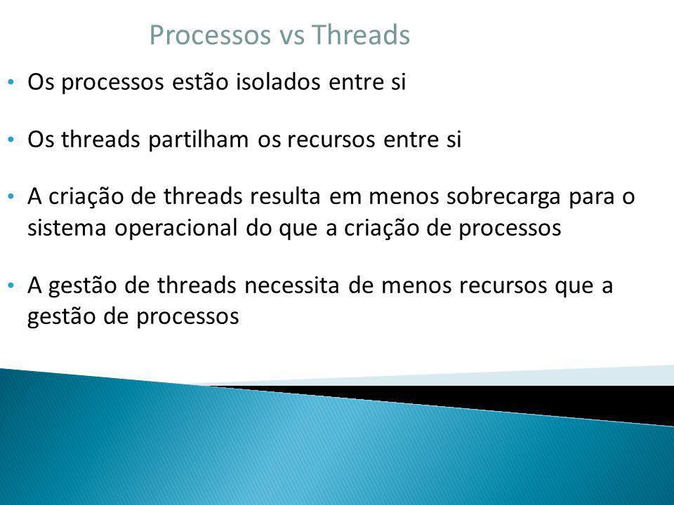 Processos vs Threads Os processos estão isolados entre si